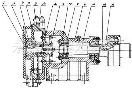 轴承压盖      14      联轴器平健   szb型水环式真空泵结构