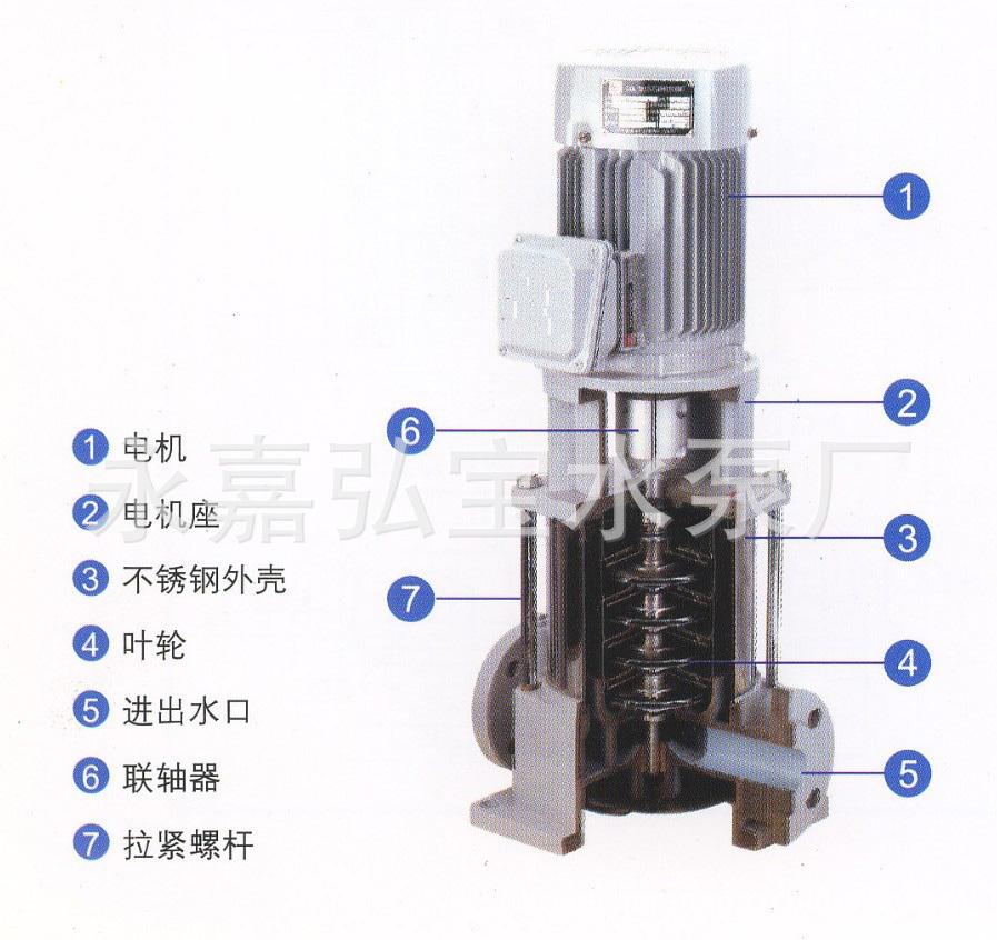 多级离心泵型号_GDL立式多级管道离心泵-永嘉弘宝水泵厂